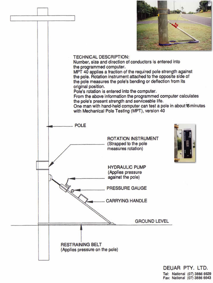Pole Testing And Inspection How It Works